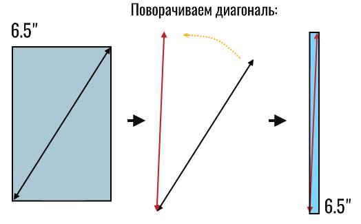 разные диагонали