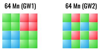 цветные фильтры сенсора isocell gw2