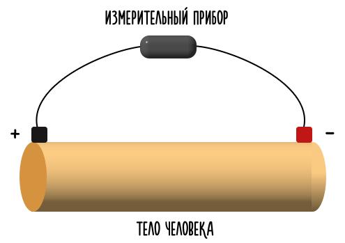 измерение двумя электродами